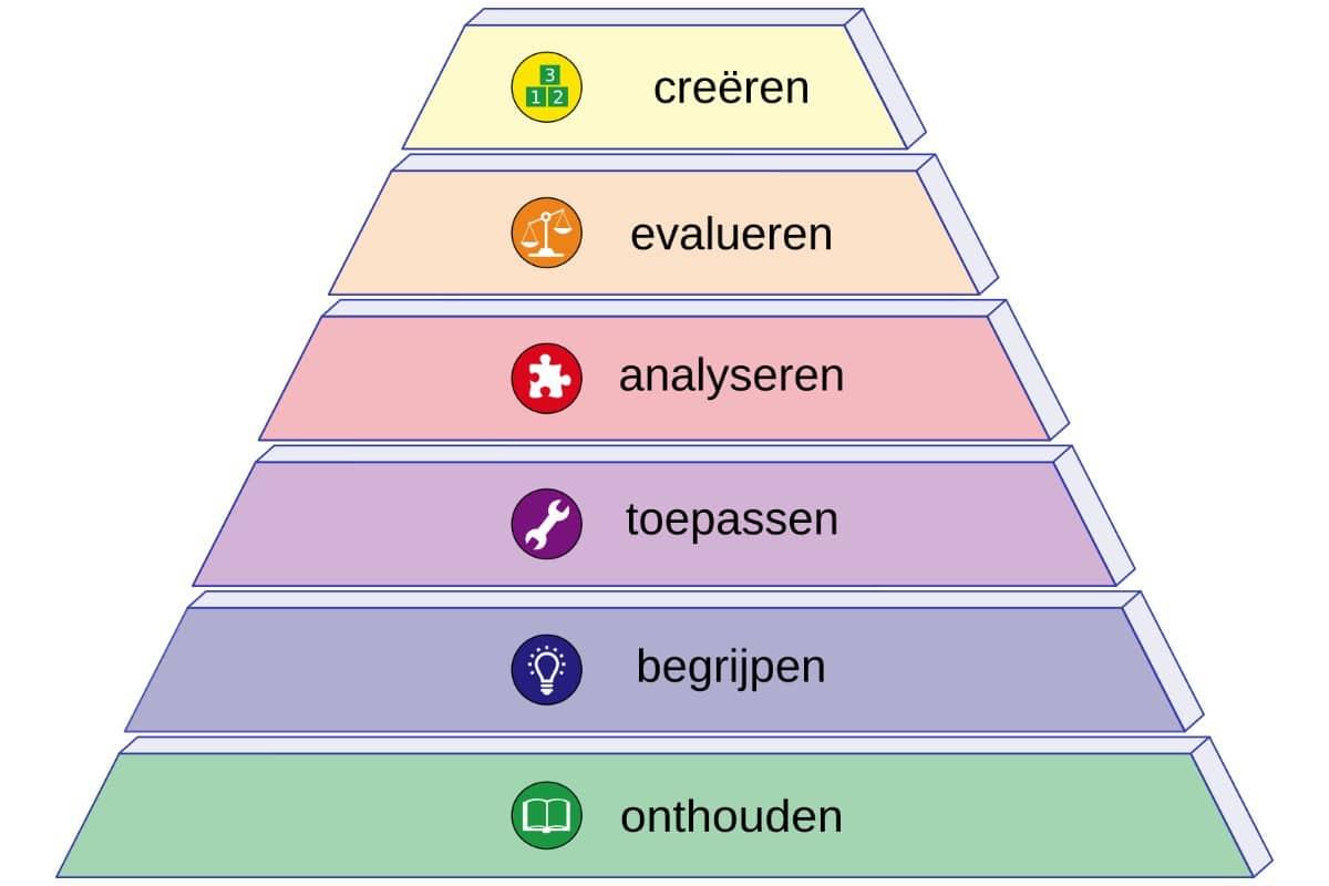 piramide taxonomie van bloom